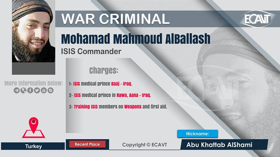 Mohamed Mahmoud Al – Balash