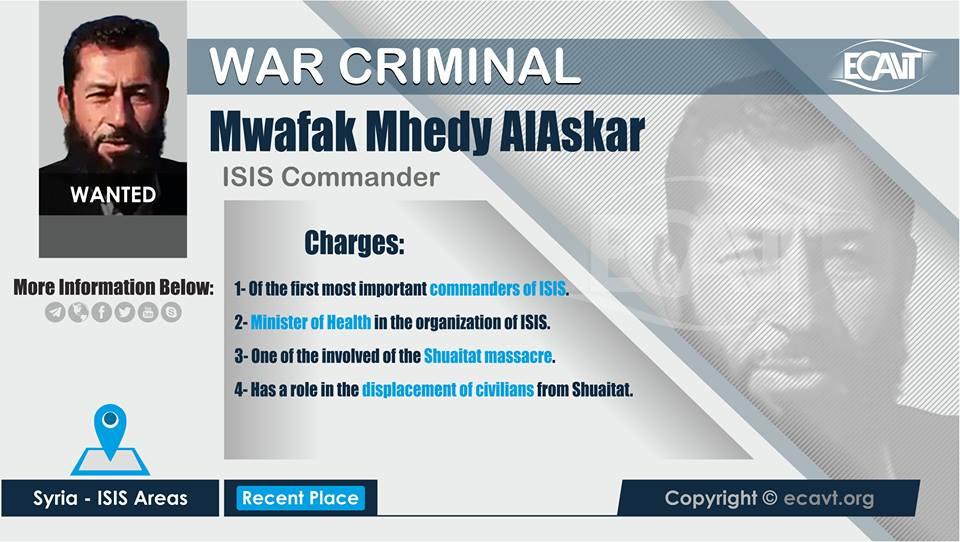Muwafaq Mhaedy Al – Askar