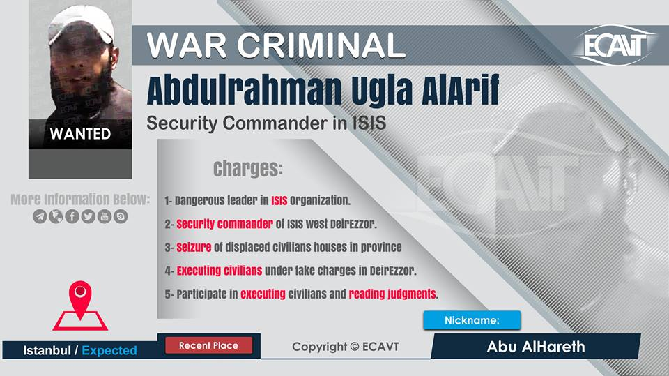 Name: Abdulrahman Oklah AlAref.