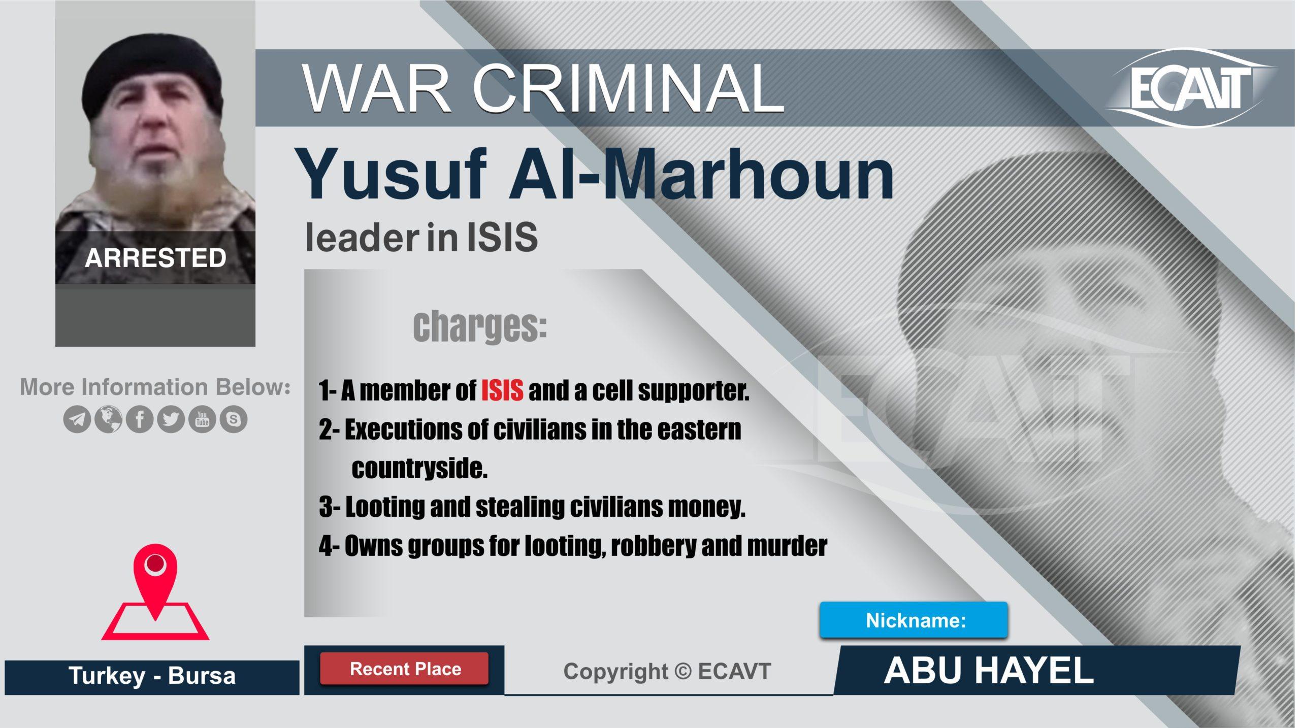 Yusuf Al-Marhoun