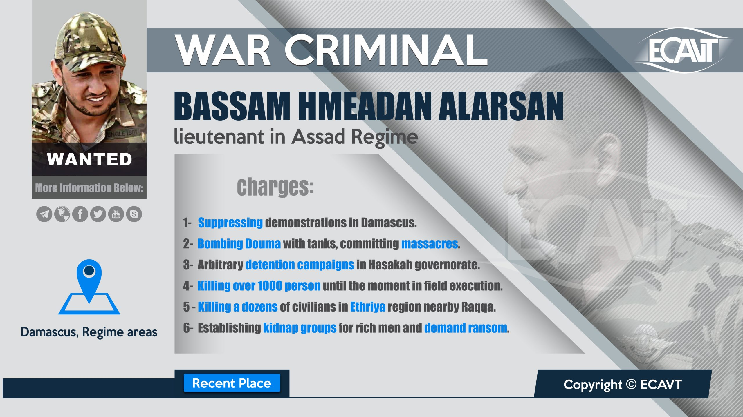 major Bassam Humaidan Al-Arasan
